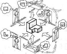 Tecnología -E.S.O. y Tecnología Industrial -Bachillerato: Vistas de un objeto o pieza