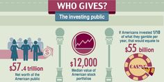 What Can Crowdfunding Do for Jobs in America? [Infographic]
