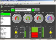 QlikView Business Intelligence Software Reviews
