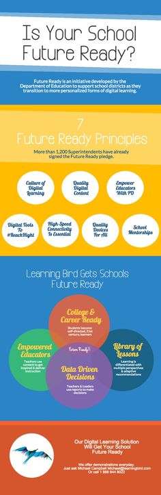 Find out if your school is future-ready!