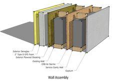 15 Best Passive House Building Details Images Passive House