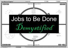 The Wheel of Progress hilft die Jobs to Be Done-Theorie zu entmystifizieren, indem es die wesentlichen Elemente integriert. Die bloße Anwendung des Wheels hilft, die Jobs to Be Done-Theorie praktisch anzuwenden. Thoughts, Theory, First Aid, Ideas