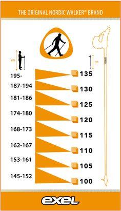 Empfohlene Stocklänge Nordic Walking, Marathon, Walking Equipment, Walking Poles, Rando, Health And Fitness Articles, Fitness Activities, Hiking, Outdoors