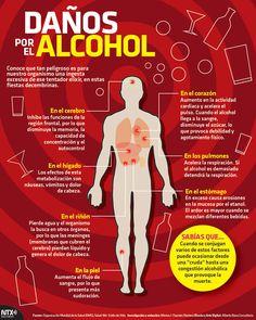 ¿Qué tan peligroso es para nuestro organismo una ingesta excesiva de alcohol? #Infografia