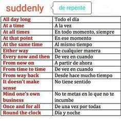 Spanish Words For Beginners, Spanish Help, Spanish Phrases, Spanish Language Learning, English Vocabulary Words, Language Lessons, How To Speak Spanish, English Learning Spoken, Learn English Grammar
