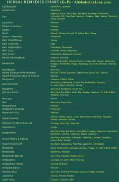Natural Holistic Remedies Herbal Medicine - Herbal Remedies Chart For Different Ailments Holistic Remedies, Herbal Remedies, Health Remedies, Cold Remedies, Natural Cancer Cures, Natural Home Remedies, Healing Herbs, Medicinal Herbs, Natural Medicine