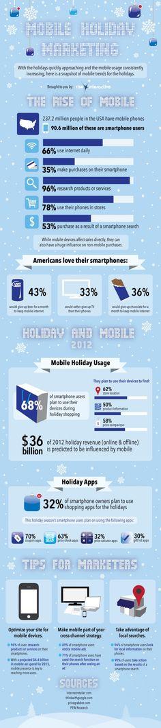 #ecommerce #digitalmarketing #mobile