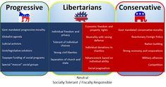 11 Libertarian Ideas Libertarian Libertarian Quote Politics