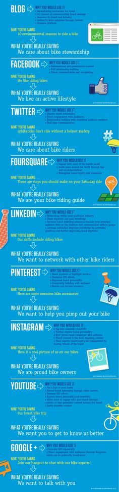How To Use #SocialMedia To Build A Stronger #Brand #digitalmarketing #marketing #infographic