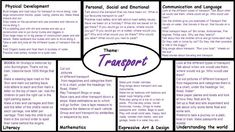 Transport EYFS medium term plan
