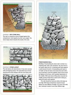 Do it yourself - How to Build a Dry Stone Wall | Australian Handyman Magazine