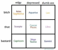 Fh-horoscopes: Tag yourself -