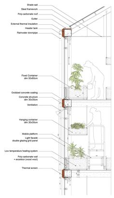 Ilimelgo's Vertical Farm Introduces Urban Agriculture In Grand Paris - Modern Architecture French Architecture, Green Architecture, Sustainable Architecture, Architecture Details, Landscape Architecture, Pavilion Architecture, Futuristic Architecture, Ancient Architecture, Residential Architecture
