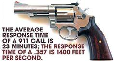 Response time.
