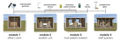 Young Architects Design against Ebola : Durability + Design News