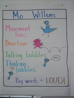 What do you notice in Mo Willems books?  I LOVE Mo Willems' books! He rocks!