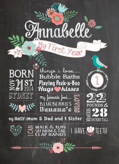 First Birthday Chalkboard Poster Chalkboard by ScissorsPaperPrint
