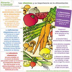 La importancia de las #vitaminas en la alimentación se debe a que la mayoría de éstas no pueden sintetizarse en el organismo por lo que deben estar presentes en la dieta. #alimentatubienestar #infografia #infographic