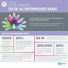 Hoy es el Día de las #EnfermedadesRaras. Conoce más con esta #infografía. <3 Mostremos nuestro apoyo a todos los pacientes.