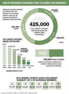 health insurance marketplace subsidies