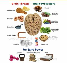 Brain Threats and Brain Protectors.  Visit http://healthresultstoday.com for more health advice and tips. #health #healthyfood #healthyeating #healthychoices #healthylifestyle #healthyliving #healthylife #instahealth #eathealthy #healthyhair #blessings #project #morningwalk #nofilter #activelife #keepmoving #healthyou