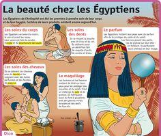 Fiche exposés : La beauté chez les Égyptiens
