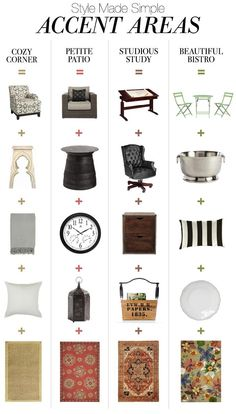 STYLE MADE SIMPLE: ACCENT AREAS