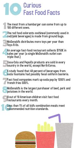 Fast Food Statistics: 23 Shocking Facts and Habits