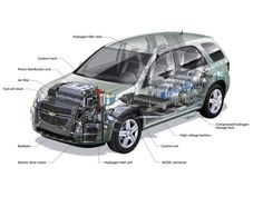 The Chevy Equinox Fuel Cell SUV was part of the Project Driveway program initiated by General Motors. Fuel Cell Cars, Car Fuel, Hydrogen Car, 2017 Bmw, Car Repair Service, Chevrolet Equinox, Luxury Cars, Cars For Sale, Cool Cars