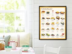 Tamago (egg) Poster - the perfect kitchen guide for egg lovers!   https://www.kickstarter.com/projects/fanny/tamago-poster-inspired-by-25-traditional-japanese?ref=6qhv4n