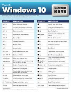 Word Shortcut Keys, Computer Shortcut Keys, Computer Basics, Computer Help, Computer Technology, Computer Programming, Computer Science, Computer Tips, Computer Lessons