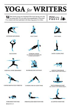 """Stretch Out Your Plot Twists with Our """"Yoga for Writers"""" Poster"""