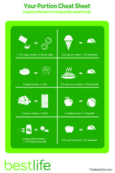 Use this guide to quickly size up servings of various foods.