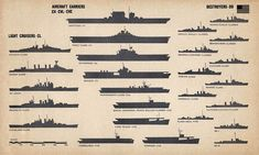 What World War II US Navy Ships Looked Like and a Brief Glossary