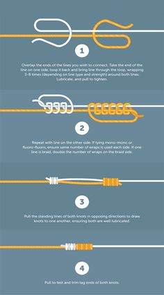 Doppel-Uni-knot - - ideas hermosas y diferentes Jewelry Knots, Bracelet Knots, Bracelet Crafts, Jewelry Crafts, Knots For Bracelets, Hemp Bracelet Tutorial, Parachute Cord Bracelets, Hemp Jewelry, Couple Bracelets