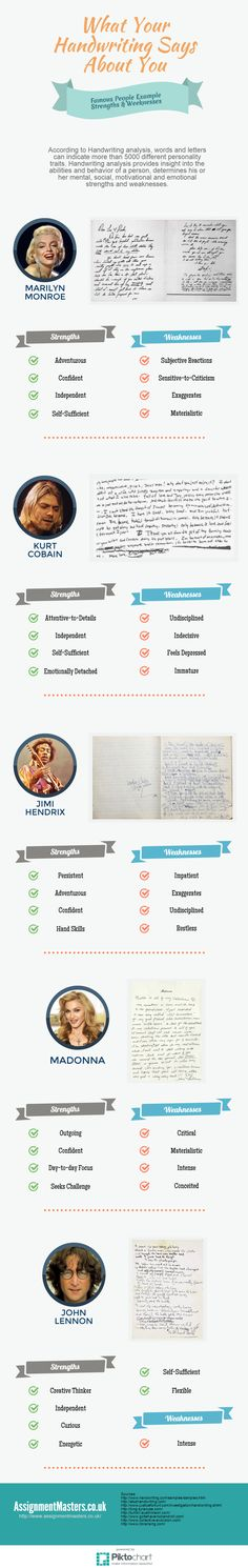 Celebrities' Personality Traits Revealed through Their Handwriting #infographic #Celebrities