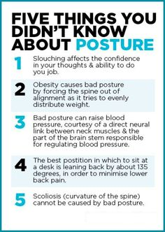 Things You Didn't Know About Bad Posture  Poor posture affects your body in a number of serious ways.What you may not know is some of the subtle ways that poor posture can hurt you. Not all of these are even physical!
