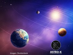 When we talk in terms of astronomy, a transit takes place when a planet arrives in between the Sun and the Earth. During the Mercury Transit, the planet will look like a small. Solar System For Kids, Solar System Planets, Retrograde Planets, Mercury Retrograde, Kids Questions, This Or That Questions, Mars Orbiter Mission, Indian Space Research Organisation, Mars