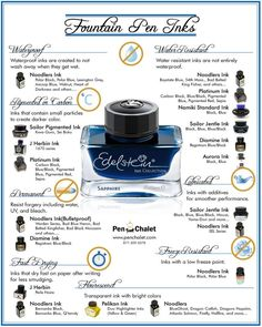 Fountain pen inks