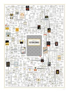 """""""A Plotting of Fiction Genres"""" print by Pop Chart Lab   24 Perfect Prints For People Who Love Books"""
