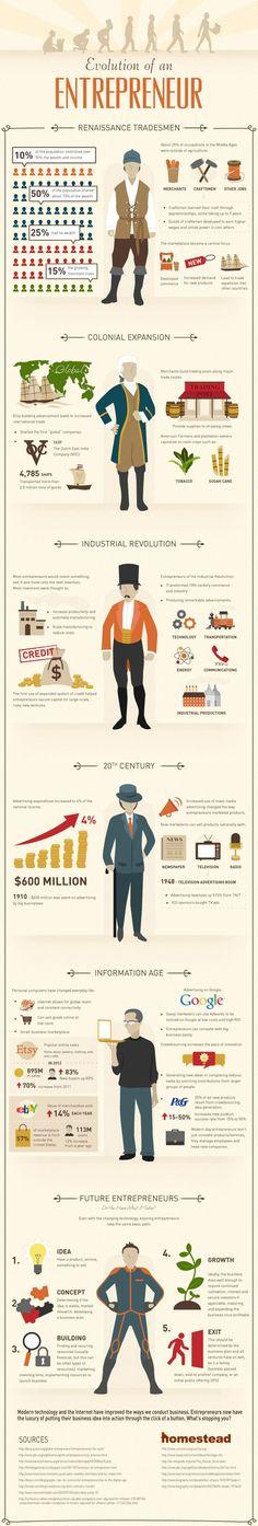 Evolution of an Entrepreneur
