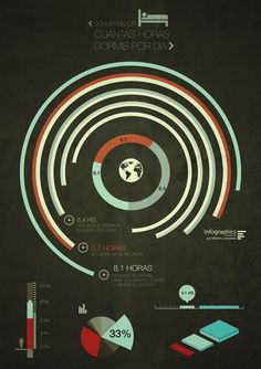 infographics Infographic Circle Style by Martín Liveratore, via Behance