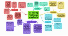 Tréithe an Bhéaloidis in Oisín i dTír na nÓg Irish Language, Irish Culture, Language Activities, Ireland, Teaching, Education, School, Wordpress, Hair Style