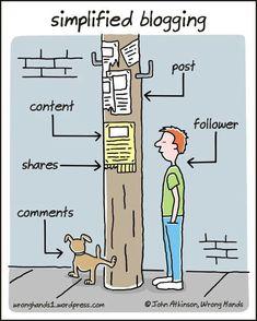 Blogging, simplified. #socialmedia #humor