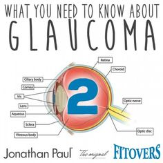 What you need to know about Glaucoma – Part 2 | Jonathan Paul – Fitover Blog – Manufacturer of the original Fitovers™ and Jonathan Paul® fit over sunglasses