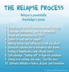 Preventing Relapsing