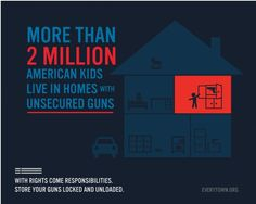 More than 2 Million kids in America live in homes with unsecured guns.