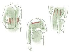 There and many more places to use boning: in bodices that lace up the back; in off-the-shoulder-sleeves; in wide, turned-backed cuffs; in a stand-up collar thats reluctant to behave; and in contour fabric belts and handbags.