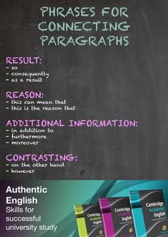 Connecting Paragraphs - Cambridge Academic English classroom poster by Cambridge University Press - issuu