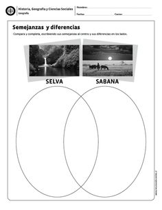 Semejanzas y diferencias Spanish Class, Teaching Spanish, Earth Science, Social Studies, Geography, Homeschool, 1, Education, Learning